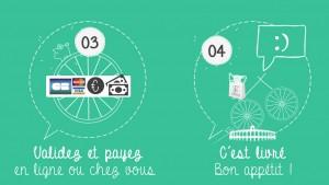 mode_livraison_le_grand_restaurant2